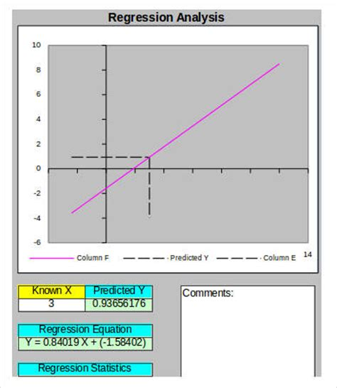regression analysis excel 7 free excel documents