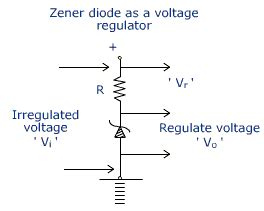 voltage regulator with zener diode zener diode tutorvista