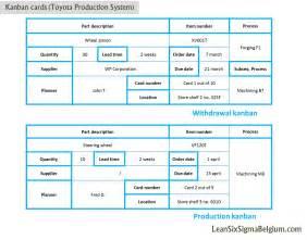 Kanban Toyota Production System Kanban Cards Toyota Production System Lean Six Sigma