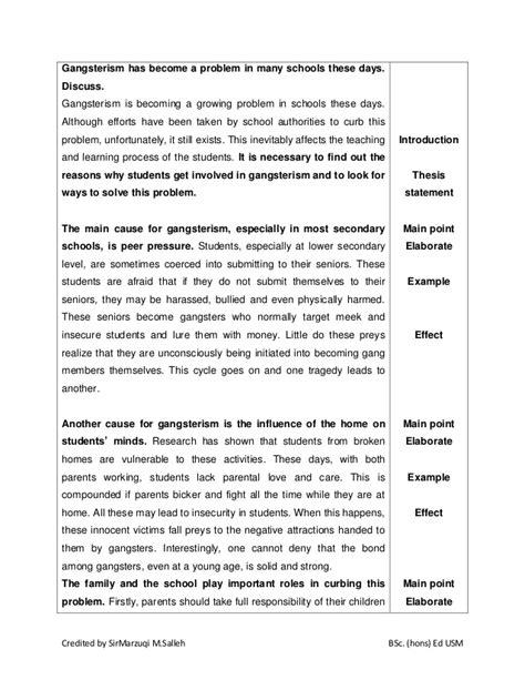 speech spm sle essay sle essay speech spm