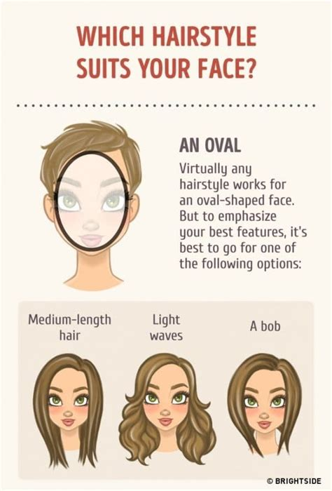 match hairdo with face shape choose your right hairstyle that will fit perfect on your