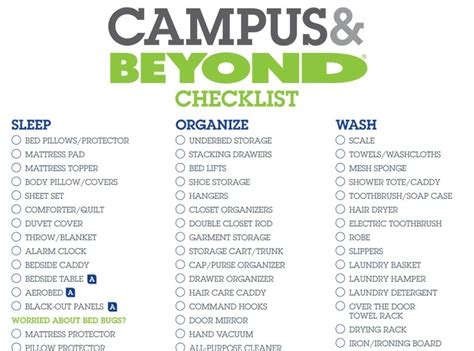 bed bath and beyond college list college moving in week the packing list dr
