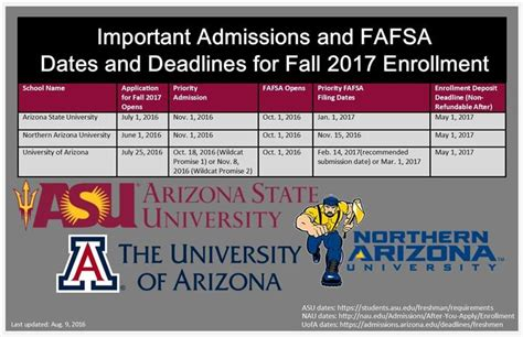 Mba Deadlines For Fall 2017 Usa counseling important deadlines fall 2017