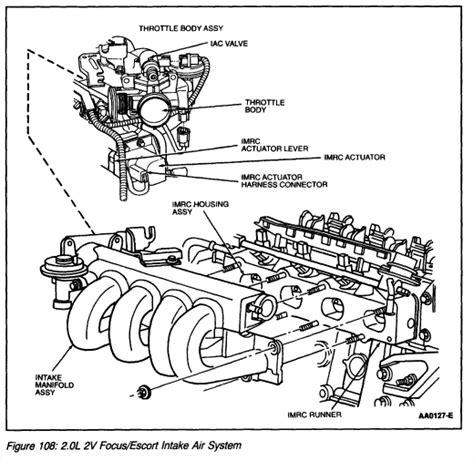 security system 2002 ford escort engine control alldatadiy com 2001 ford escort zx2 l4 2 0l dohc vin 3 intake air systems