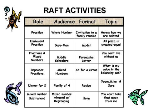 raft writing template 17 best images about raft on activities