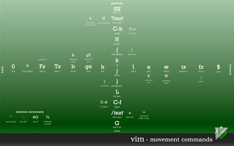 github vim tutorial dvorak movement keys vim