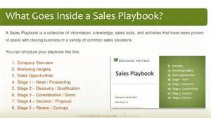 business playbook template sales enablement plan methodology