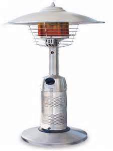 Table For Patio Heater Stainless Steel Table Top Patio Heater Gwt801a