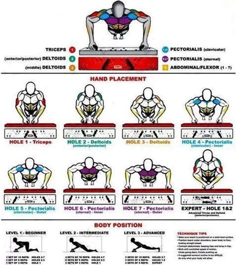 types of push ups f i t n e s s
