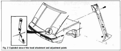 automotive repair manual 1984 pontiac fiero parking system repair manuals pontiac fiero 1984 88 repair manual