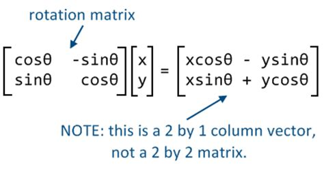 Rotator Matrix Enjoyingmath Licensed For Non Commercial Use Only