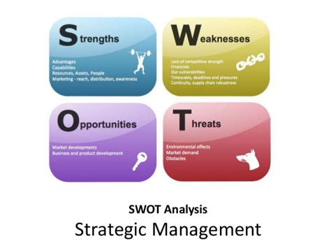 Mba 517 Strategic Planning And Policy Analysis by Swot Analysis Strategic Management Manu Melwin