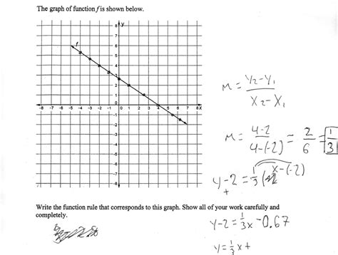 Finding Slope And Y Intercept Worksheet by Interpreting Slope And Y Intercept Worksheets
