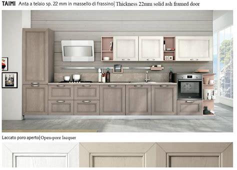 rinaldi cucine cucine componibili vismap http www webalice it