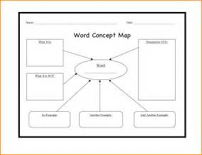 Template Map by 11 Concept Map Template Cashier Resume