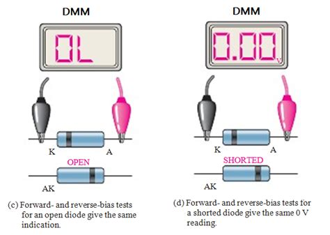 testing of inductor using cro how to test diode on cro 28 images how to test diac how to test resistor using cro 28