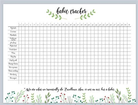 2018 the ultimate planner habit tracker and journal books habit tracker bullet journal track your habits green