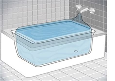gallons of water in a bathtub aquapodkit 65 gallon prepper water storage
