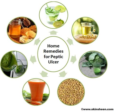 top home remedy for ulcer on home remedies for peptic
