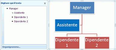 layout organigramma powerpoint creazione di un organigramma supporto di office