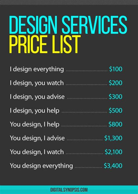 interior designer price graphic design services price list charge clients technology humor a business