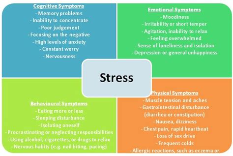 stress symptoms symptoms causes and treatment of stress