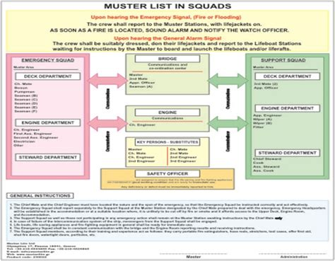 Muster List What Is Muster List On Ship And Its Features