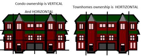 buying condo vs house buying a condo vs a house 28 images should i buy a condo or a house buying a condo vs