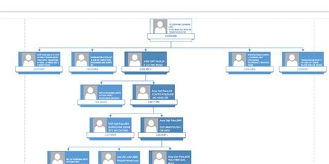Can I Reverse The Arrows In Visio 2013 Super User Visio 2013 Org Chart Template