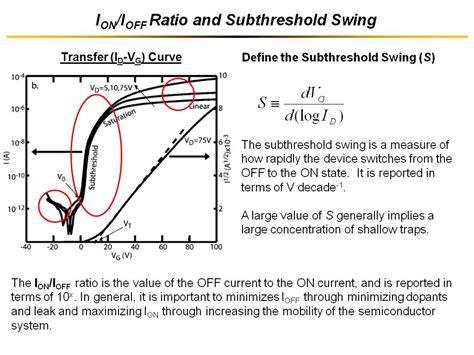 swing equation swing equation nanohub org courses nanohub u organic