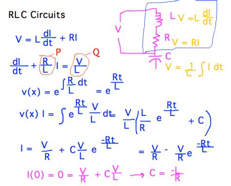 inductor v l di dt inductor v l di dt 28 images ac inductance and inductive reactance in an ac circuit discusi