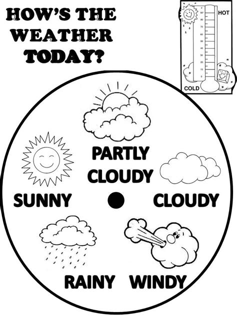 printable weather poster 17 best images about weather conditions on pinterest