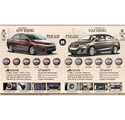 Honda 2018 City Price Specs Review Pics &amp Mileage In India