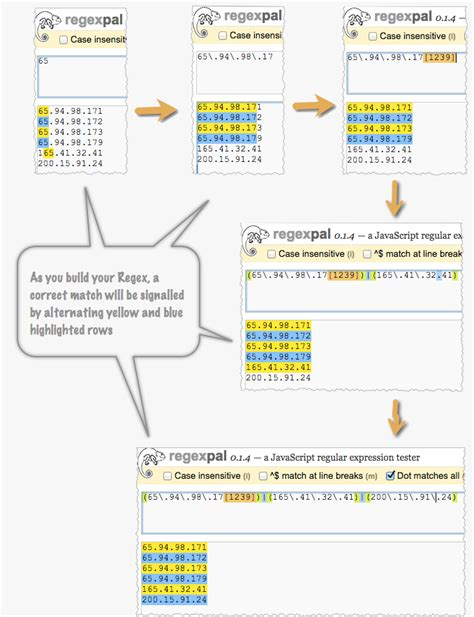 test regular expression testing your regex getting your regex right