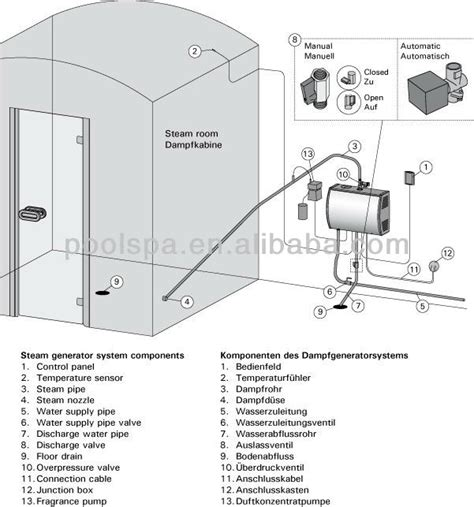 how to make steam room in your bathroom how to make a steam room in your bathroom steam room ask the builderask the builder