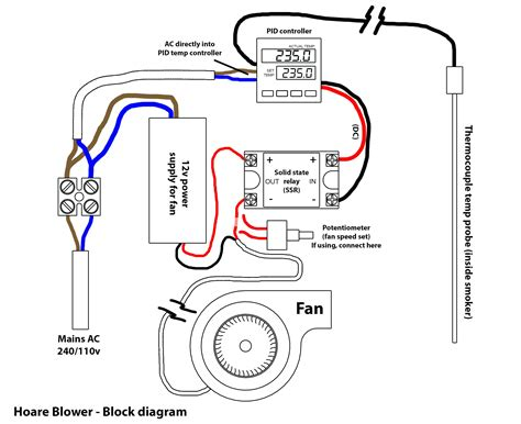 pid wiring diagram temperature repair wiring scheme
