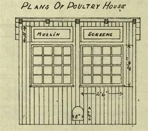 broiler house plans plan for poultry house for adult fowls or bantams poultry pages