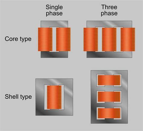 Vw Engine Art, Vw, Free Engine Image For User Manual Download