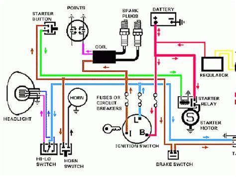 harley davidson points ignition wiring diagram wiring
