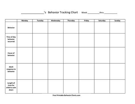 printable behavior charts gameshacksfree
