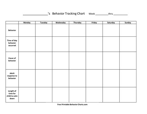 Behavior Chart Template For Teachers 4 best images of printable charts for teachers free