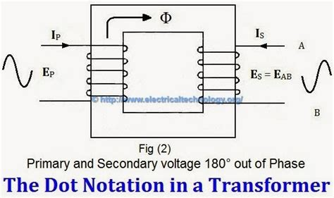 inductor phase dot inductor phase dot 28 images inductance dot convention inductor in series and parallel