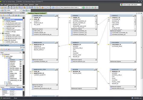 toad oracle tutorial pdf mysql tutorial w3resource autos post