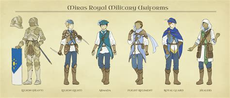 anime genre school military aa miras royal military uniforms by number11train on