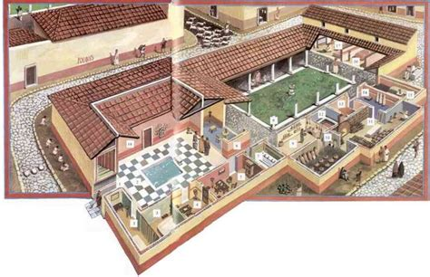 roman house domus with atrium and peristyle design roman villa with an atrium near the entrance with a