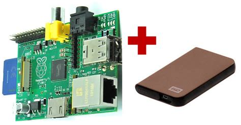 format hard disk raspberry pi attach and configure an external hard disk on the