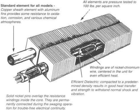 markel electric cabinet heater berko electric shop heater premium wall heaters