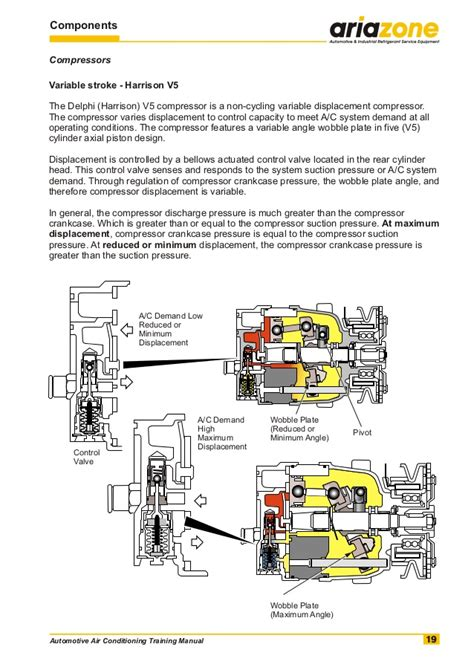 air conditioning compressor wiring diagram wiring diagram
