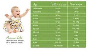 guide des tailles enfants