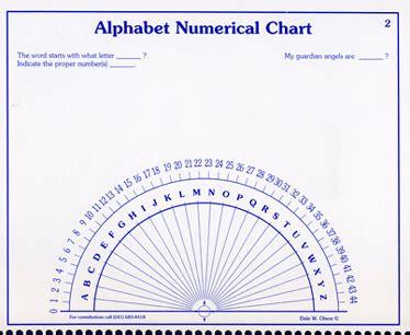 Printable Alphabet Pendulum Chart | image gallery pendulum charts
